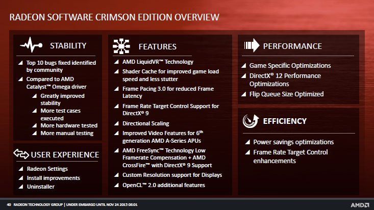AMD Radeon Software Crimson Edition 16 6 2 | Adrenaline